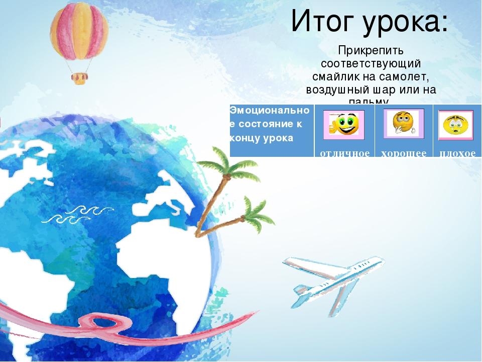 Итог урока: Прикрепить соответствующий смайлик на самолет, воздушный шар или...