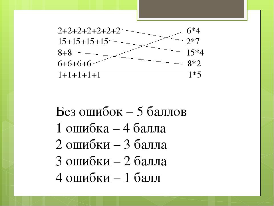 2+2+2+2+2+2+2 6*4 15+15+15+15 2*7 8+8 15*4 6+6+6+6 8*2 1+1+1+1+1 1*5 Без ошиб...