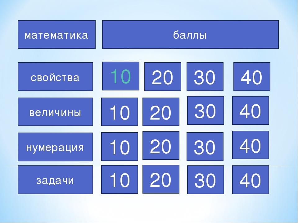 математика свойства величины нумерация задачи 10 баллы 20 10 10 10 20 20 20 3...