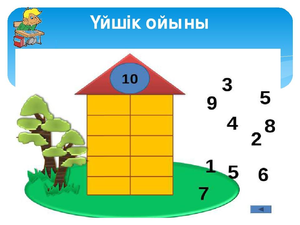 1сынып қазақ тілі сабақ жоспары
