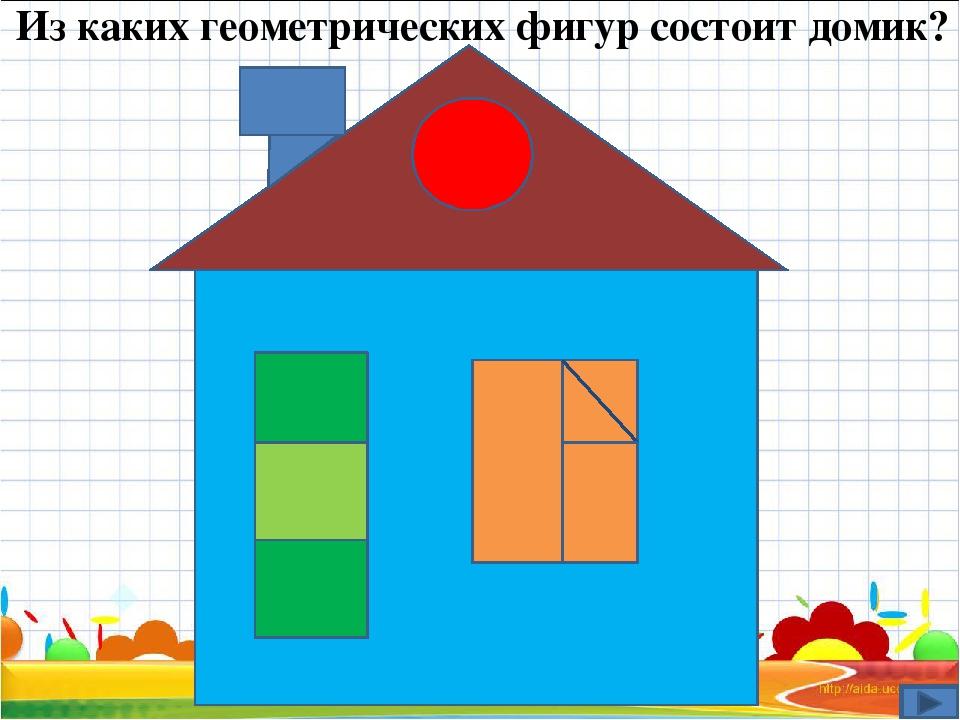 Из каких геометрических фигур состоит домик?