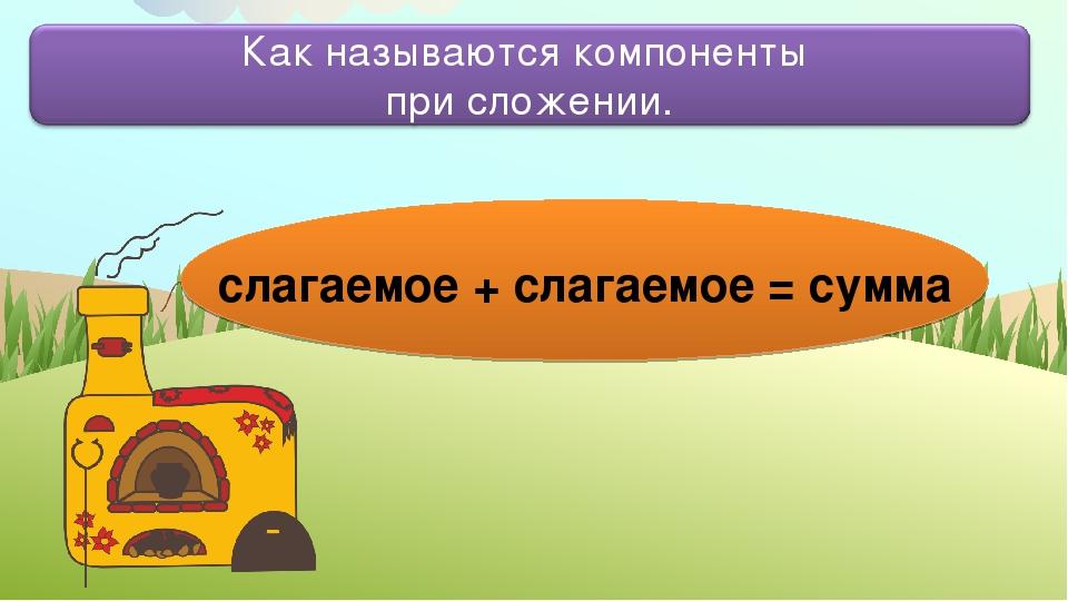 слагаемое + слагаемое = сумма