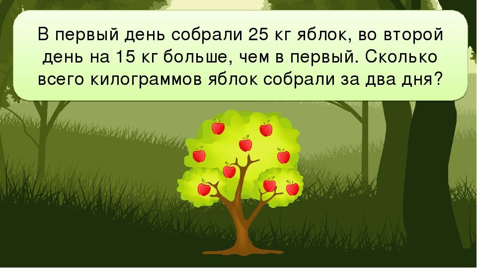 В первый день собрали 25 кг яблок, во второй день на 15 кг больше, чем в перв...