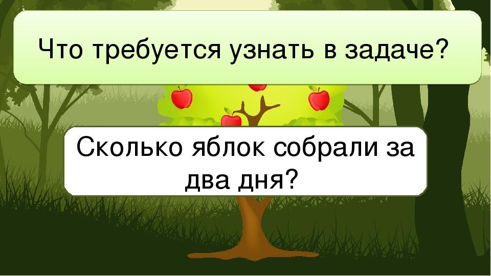 Что требуется узнать в задаче? Сколько яблок собрали за два дня?
