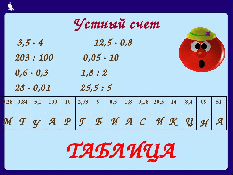 Устный счет 3,5 · 4 12,5 · 0,8 203 : 100 0,05 · 10 0,6 · 0,3 1,8 : 2 28 · 0,0...