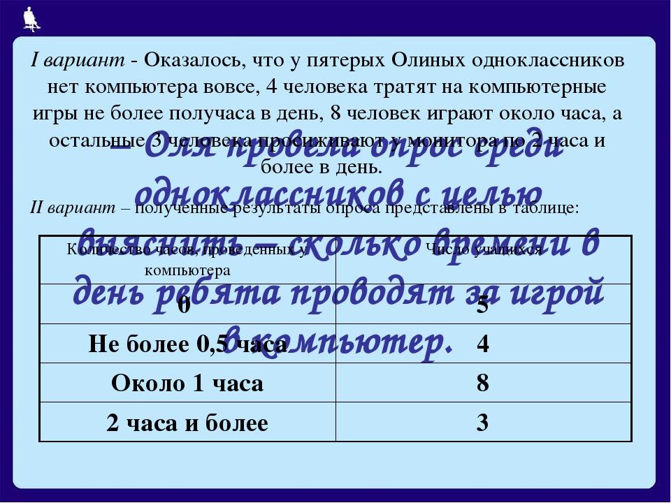 – Оля провела опрос среди одноклассников с целью выяснить – сколько времени в...