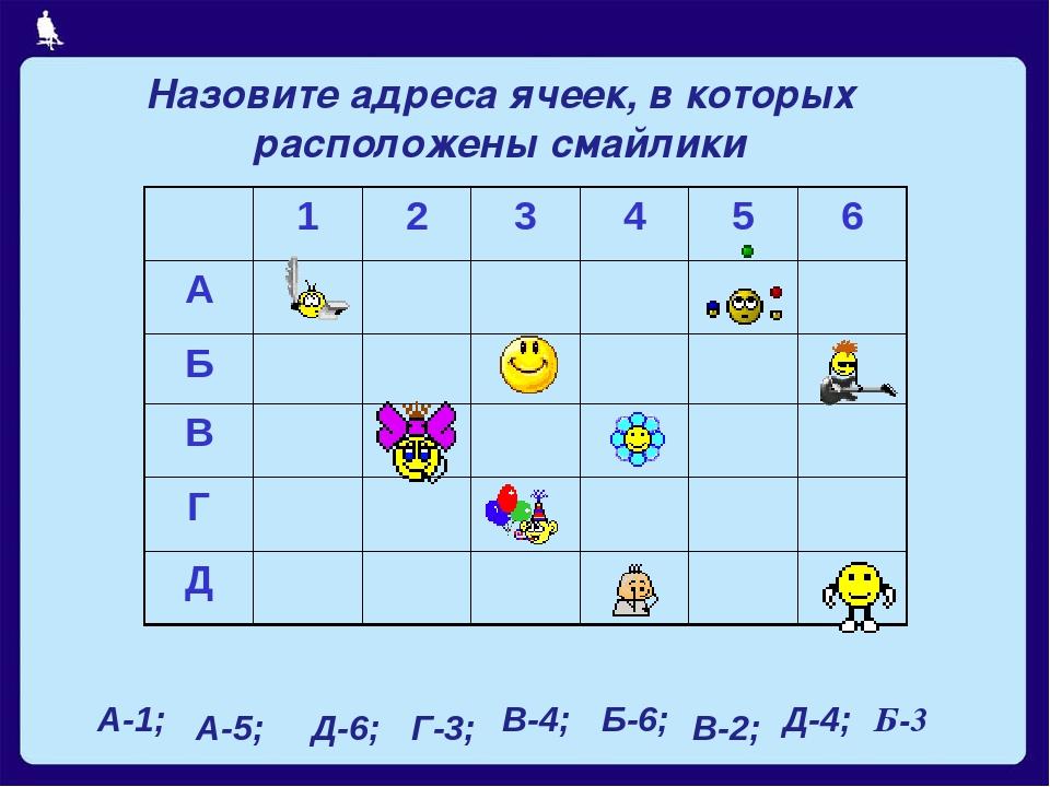 Назовите адреса ячеек, в которых расположены смайлики Б-3 А-1; А-5; Д-6; Г-3;...