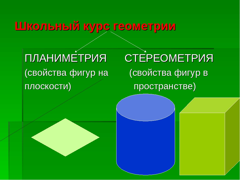 Школьный курс геометрии ПЛАНИМЕТРИЯ СТЕРЕОМЕТРИЯ (свойства фигур на (свойства...
