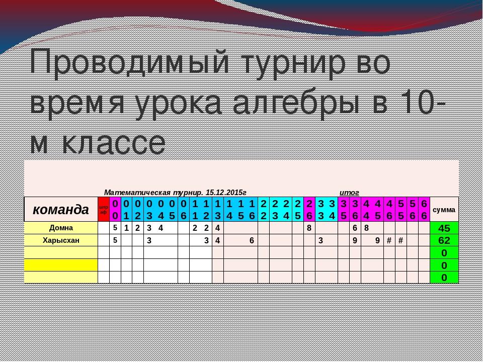 Проводимый турнир во время урока алгебры в 10-м классе Математическая турнир....