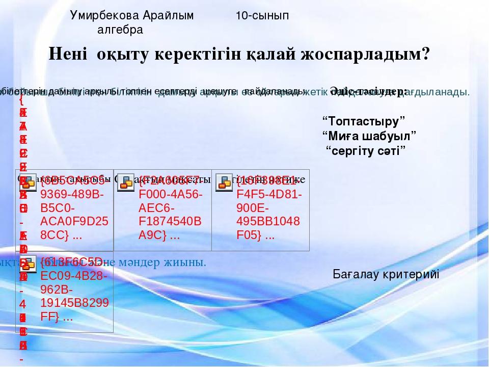Нені оқыту керектігін қалай жоспарладым? Умирбекова Арайлым 10-сынып алгебра...