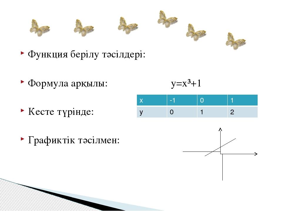 Функция берілу тәсілдері: Формула арқылы: y=x³+1 Кесте түрінде: Графиктік тәс...