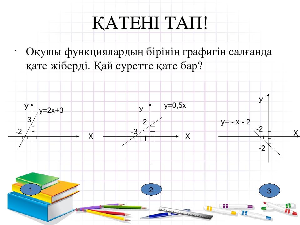 ҚАТЕНІ ТАП! Оқушы функциялардың бірінің графигін салғанда қате жіберді. Қай с...