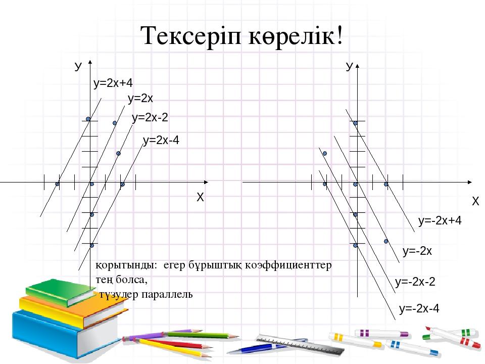 Тексеріп көрелік! У Х у=2х+4 у=2х у=2х-2 у=2х-4 У Х у=-2х+4 у=-2х у=-2х-2 у=-...