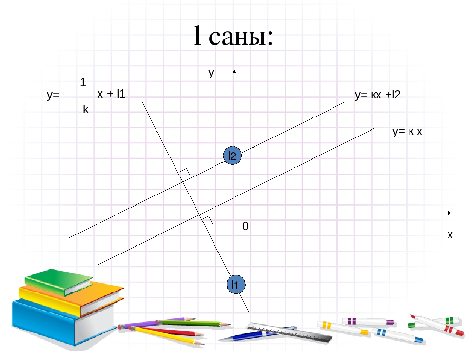 l саны: у х 0 у= к х у= кх +l2 l2 y= 1 k x + l1 l1