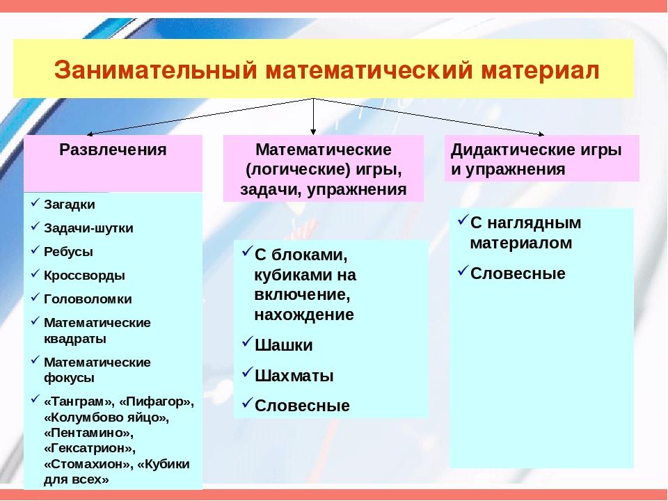 Занимательный математический материал Развлечения Математические (логические)...