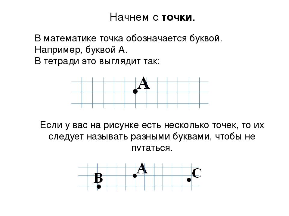 Начнем с точки. В математике точка обозначается буквой. Например, буквой А. В...