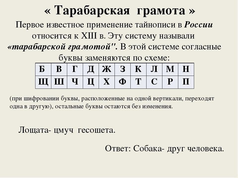 « Тарабарская грамота » Первое известное применение тайнописи в России относи...