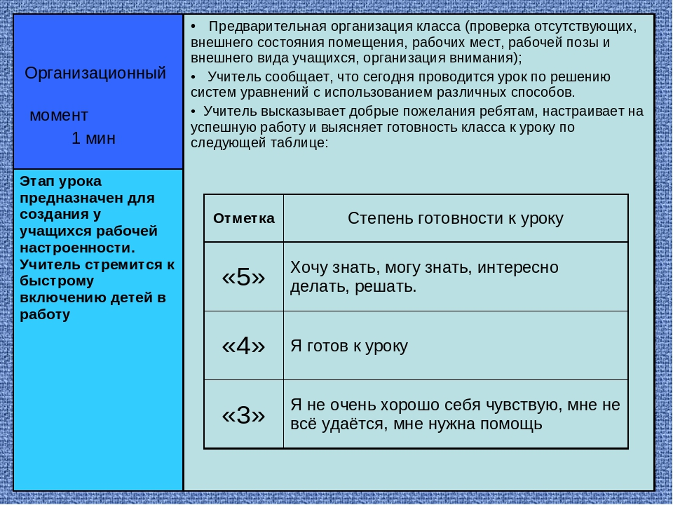 Предварительная организация класса (проверка отсутствующих, внешнего состояни...