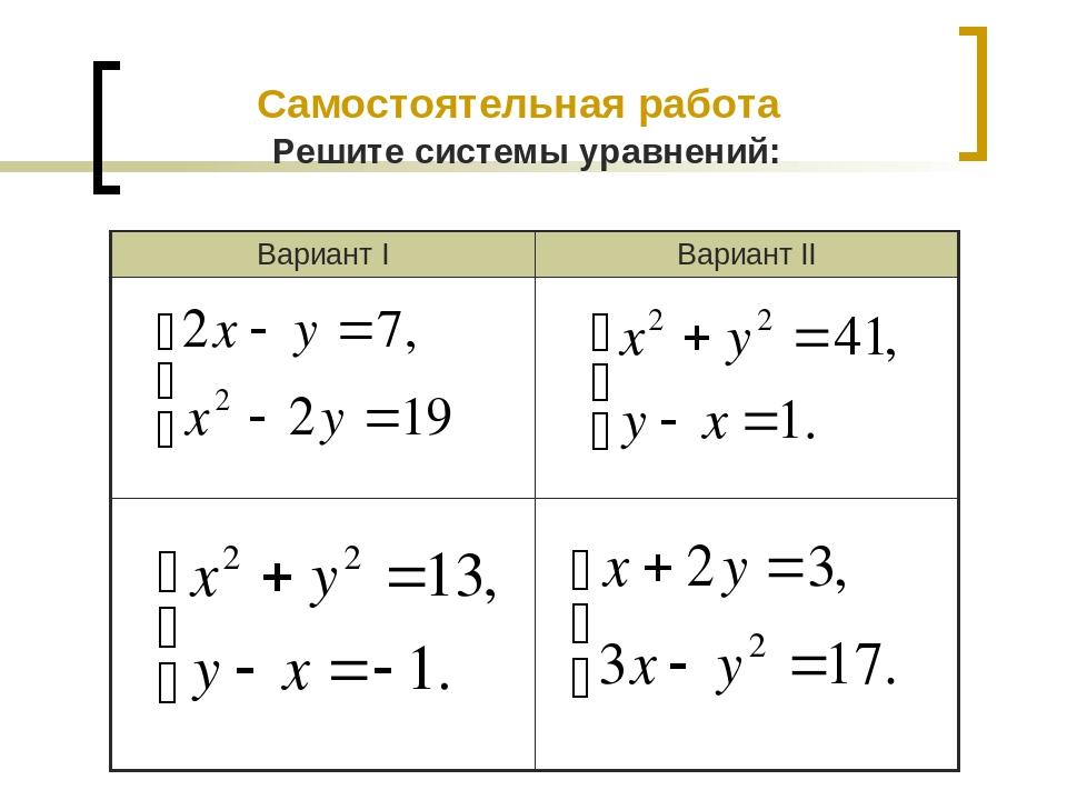 Самостоятельная работа Решите системы уравнений: Вариант I Вариант II