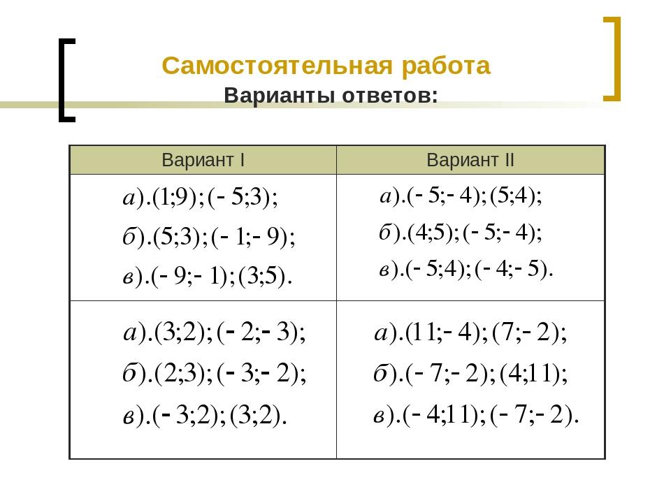 Самостоятельная работа Варианты ответов: Вариант I Вариант II