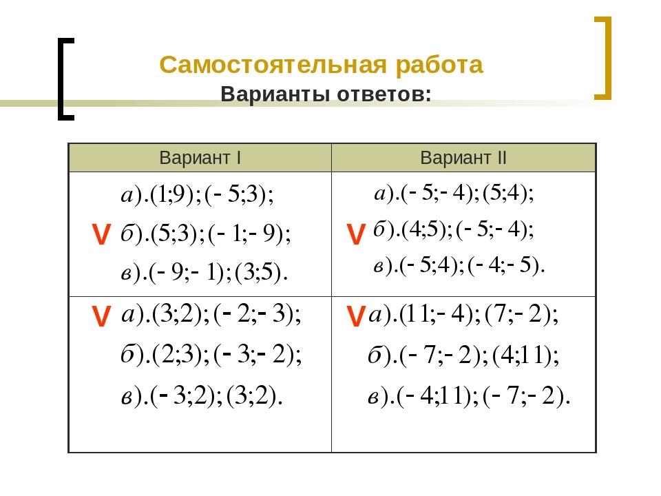 Самостоятельная работа Варианты ответов: Вариант I Вариант II V V V V