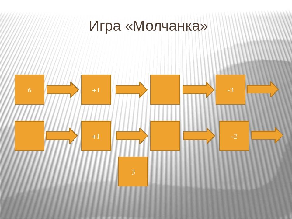Игра «Молчанка» 6 +1 -3 +1 -2 3