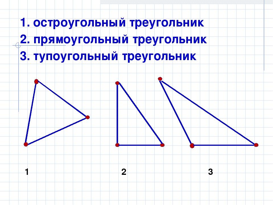 1. остроугольный треугольник 2. прямоугольный треугольник 3. тупоугольный тре...
