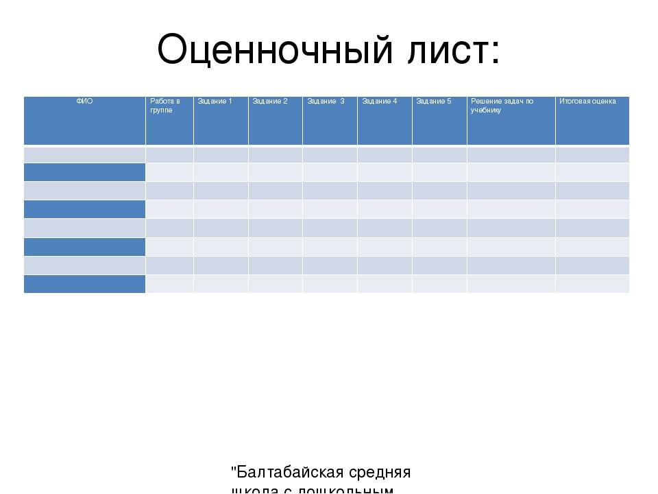 """Оценночный лист: """"Балтабайская средняя школа с дошкольным миницентром"""" КГУ Уч..."""