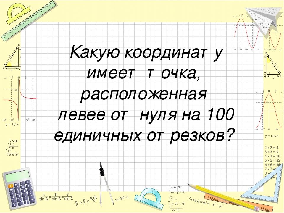 Какую координату имеет точка, расположенная левее от нуля на 100 единичных от...