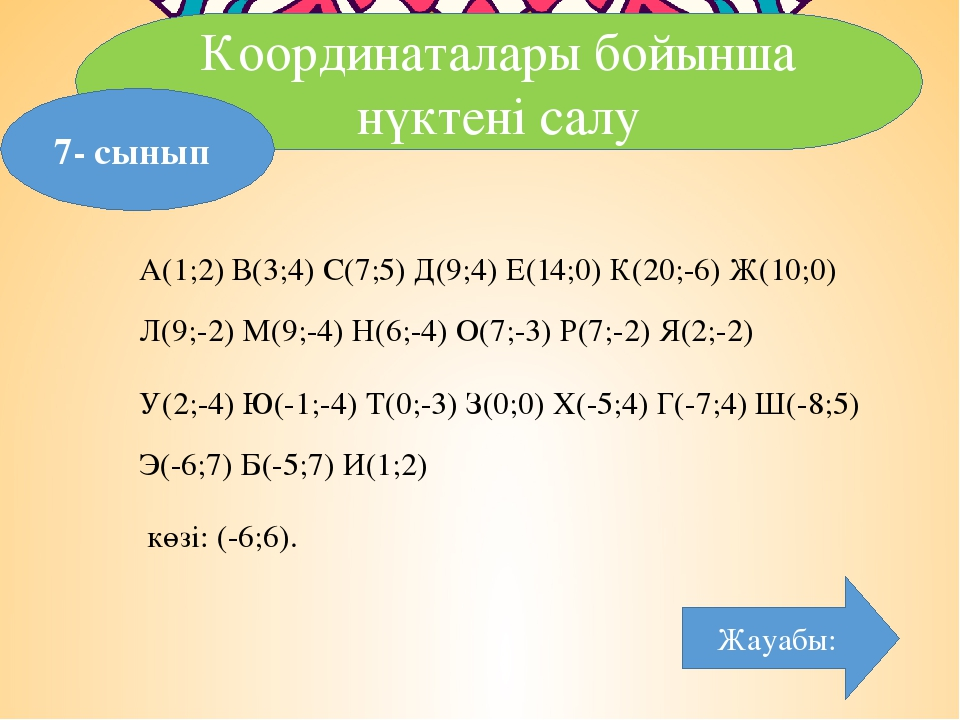 Координаталары бойынша нүктені салу 7- сынып А(1;2) В(3;4) С(7;5) Д(9;4) Е(14...