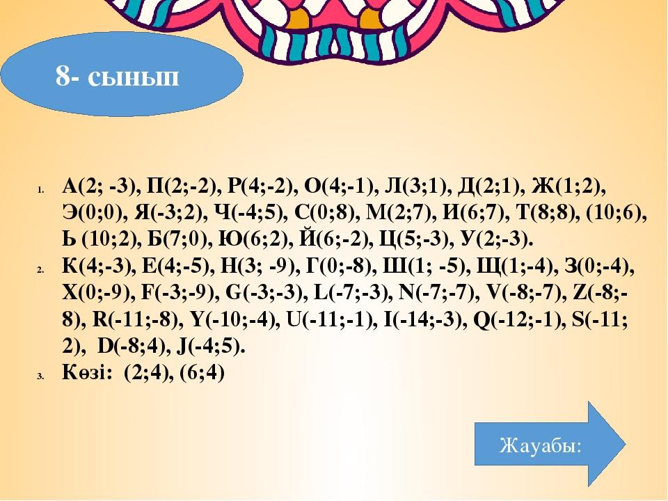 8- сынып А(2; -3), П(2;-2), Р(4;-2), О(4;-1), Л(3;1), Д(2;1), Ж(1;2), Э(0;0),...