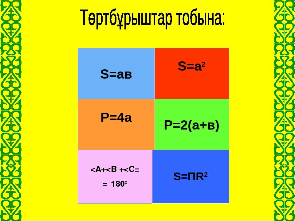 Дөңгелектің ауданы S=ΠR2 Тік төртбұрыштың периметрі Тік төртбұрыш- Тың ауданы...