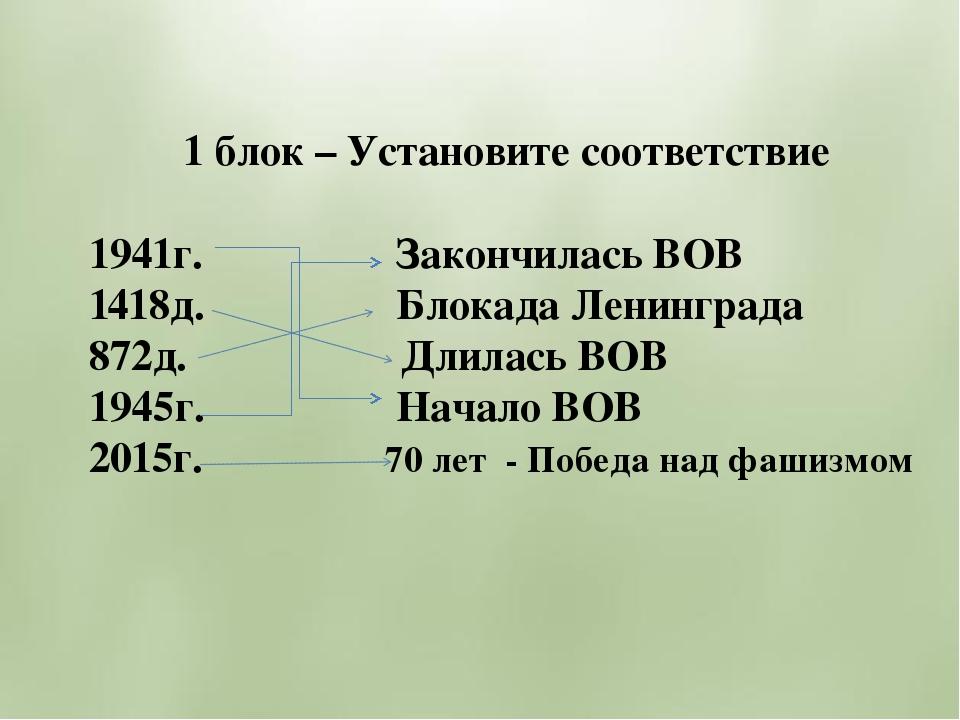 1 блок – Установите соответствие 1941г. Закончилась ВОВ 1418д. Блокада Ленинг...