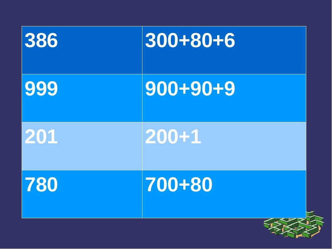 386 300+80+6 999 900+90+9 201 200+1 780 700+80