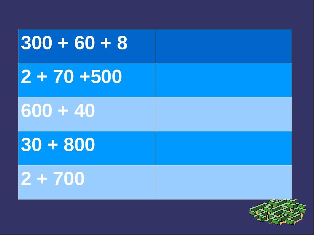 300 + 60 + 8 2 + 70 +500 600 + 40 30 + 800 2 + 700