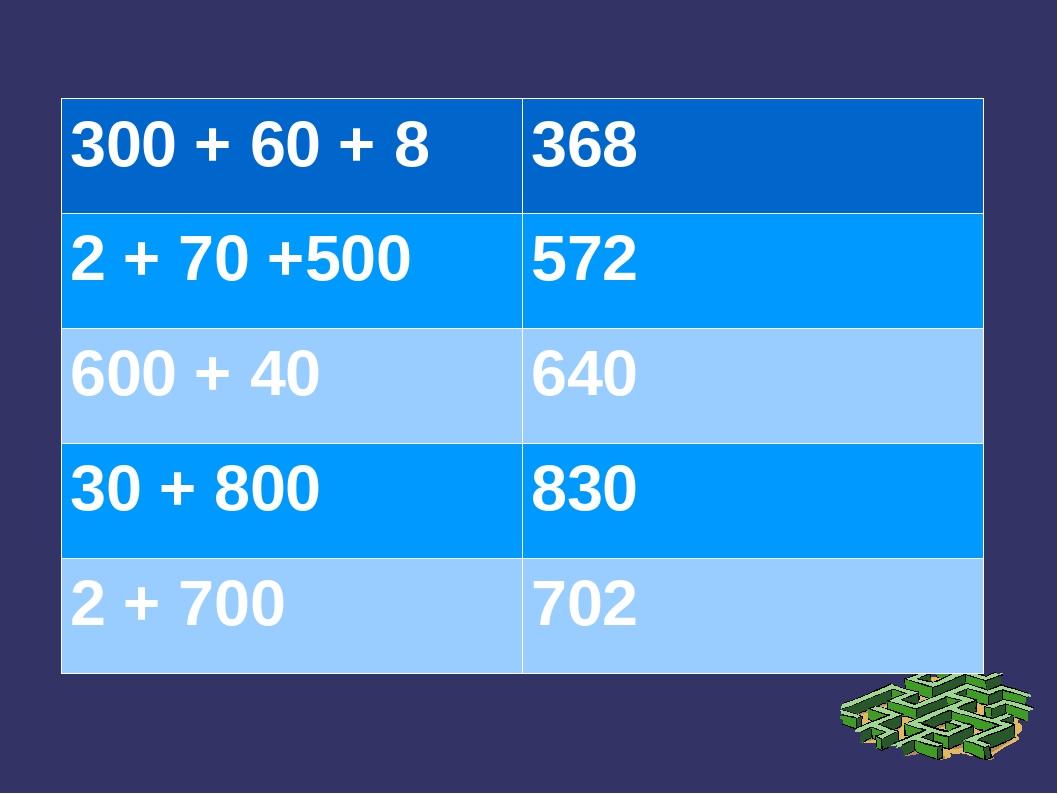 300 + 60 + 8 368 2 + 70 +500 572 600 + 40 640 30 + 800 830 2 + 700 702