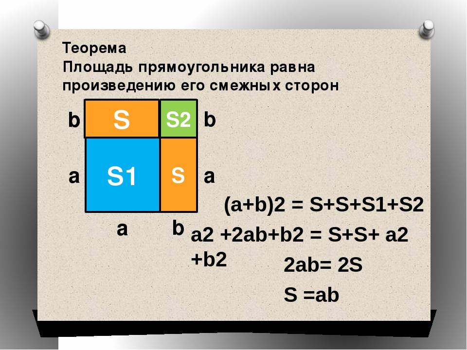 Теорема Площадь прямоугольника равна произведению его смежных сторон S a b S1...
