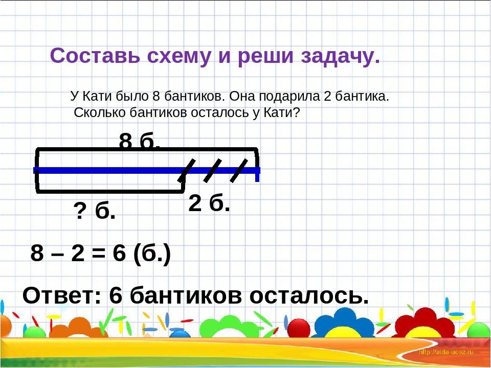 8 б. 2 б. ? б. 8 – 2 = 6 (б.) Ответ: 6 бантиков осталось. Составь схему и реш...
