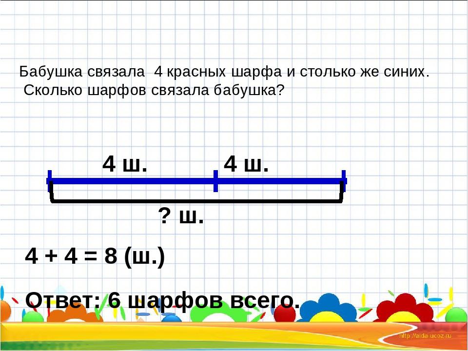4 ш. 4 ш. ? ш. 4 + 4 = 8 (ш.) Ответ: 6 шарфов всего. Бабушка связала 4 красны...