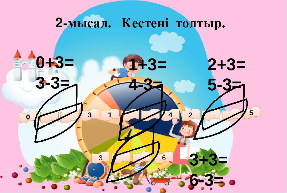2-мысал. Кестені толтыр. 3 1 4 2 5 3 6 0 0+3= 3-3= 1+3= 4-3= 2+3= 5-3= 3+3= 6-3=