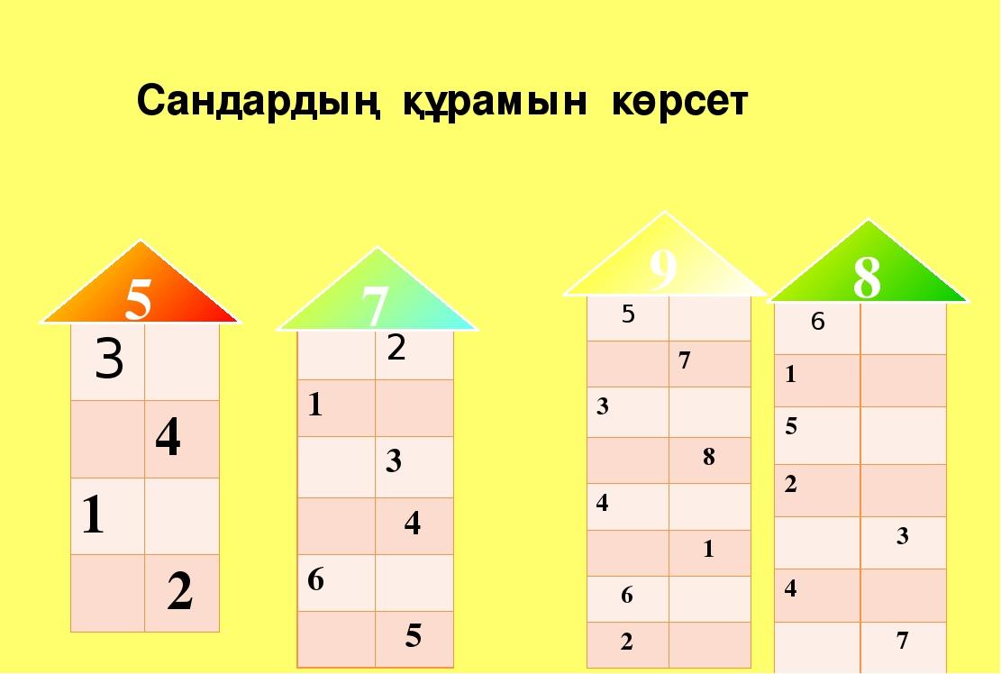 Сандардың құрамын көрсет 5 7 9 8 3 4 1 2 2 1 3 4 6 5 5 7 3 8 4 1 6 2 6 1 5 2...