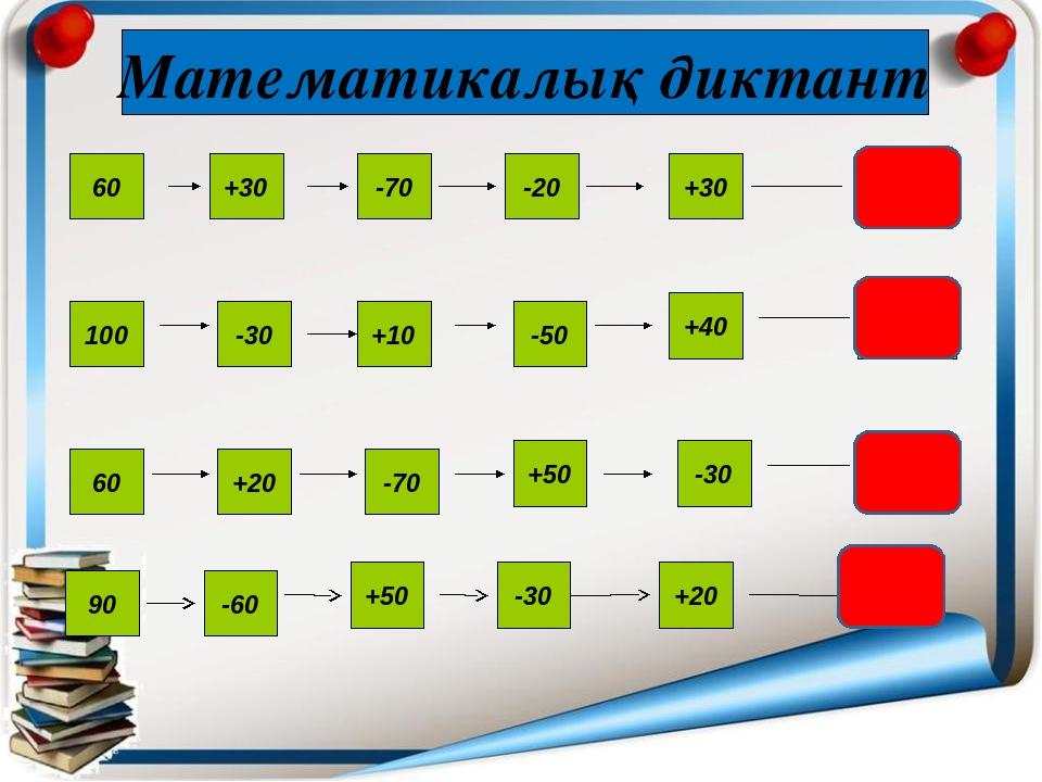 30 70 30 60 +30 -70 -20 +30 100 -30 -50 +10 +40 60 +20 -70 +50 -30 Математика...