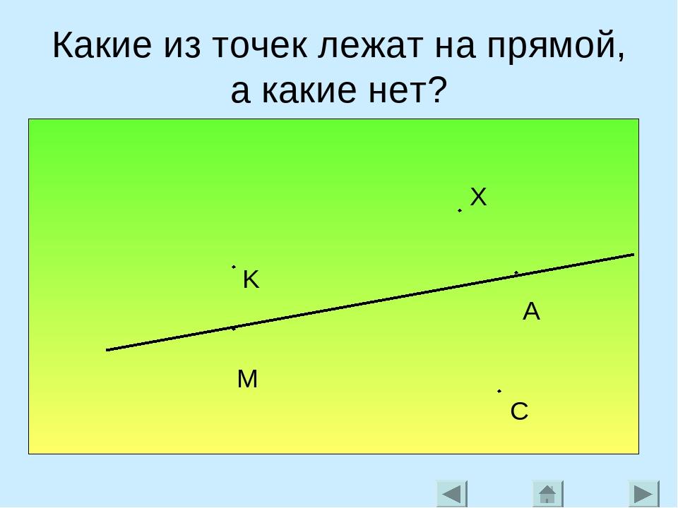 Какие из точек лежат на прямой, а какие нет? X K A M C