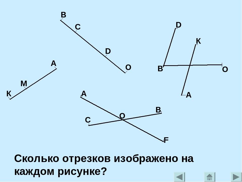 Сколько отрезков изображено на каждом рисунке? К М А В С D O А А O O В В F С D К