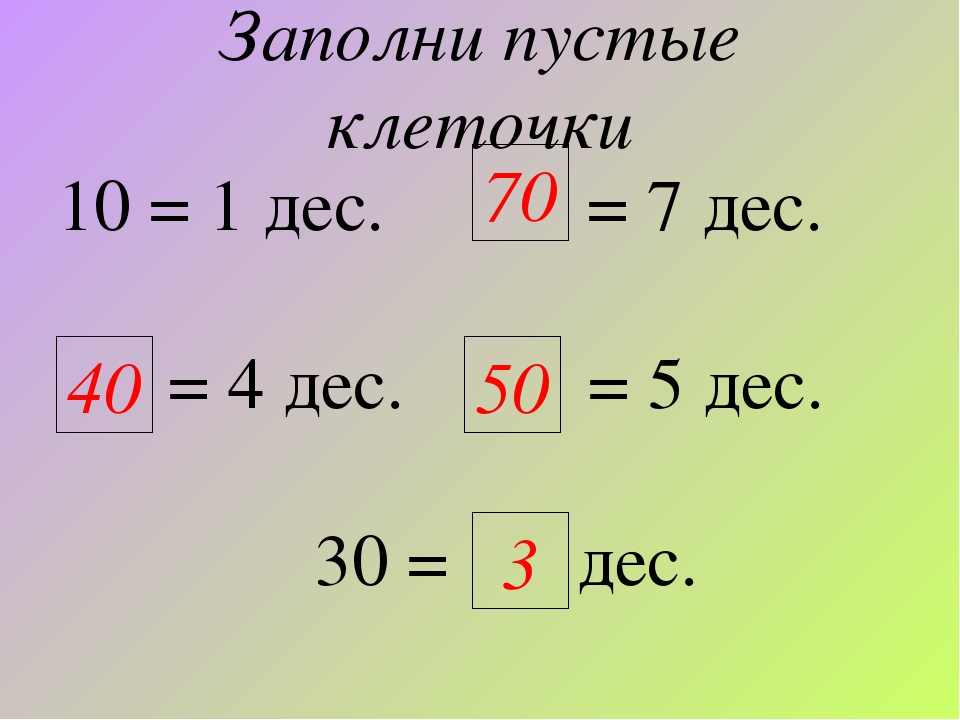 Заполни пустые клеточки 10 = 1 дес. = 7 дес. = 4 дес. = 5 дес. 30 = дес. 70 4...