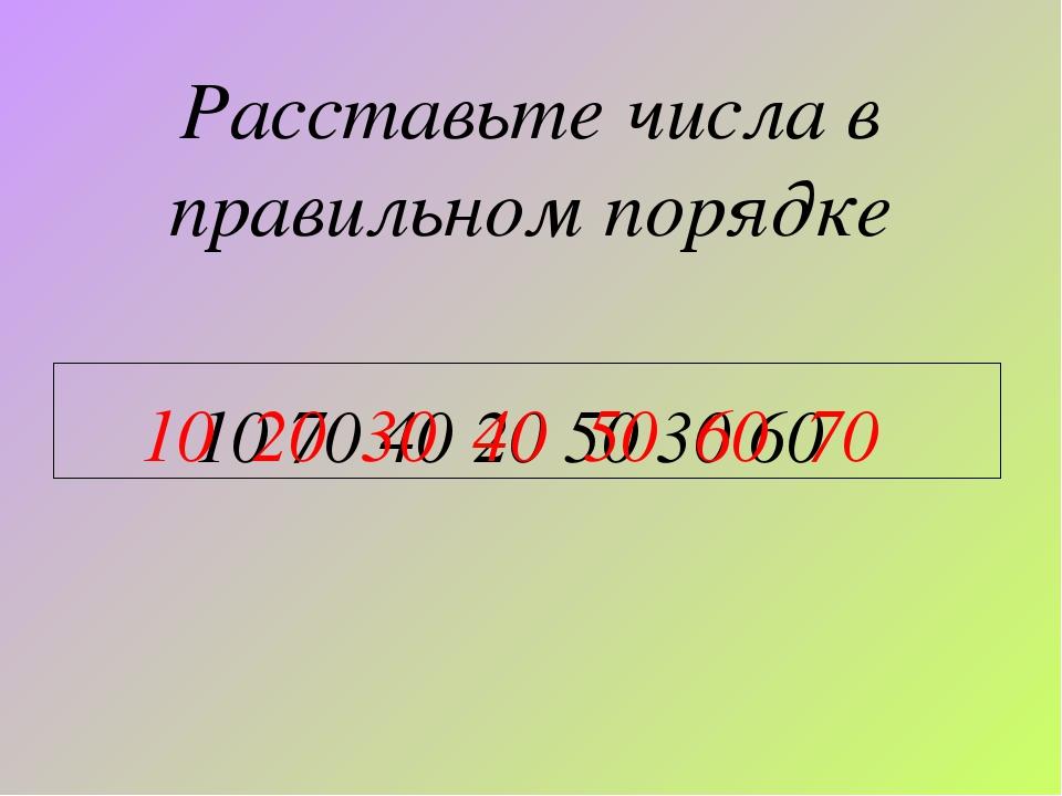 знакомство 1 числа