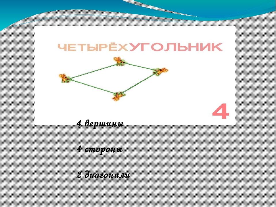 Признаки параллелограмма Если в четырёхугольнике две стороны равны и параллел...