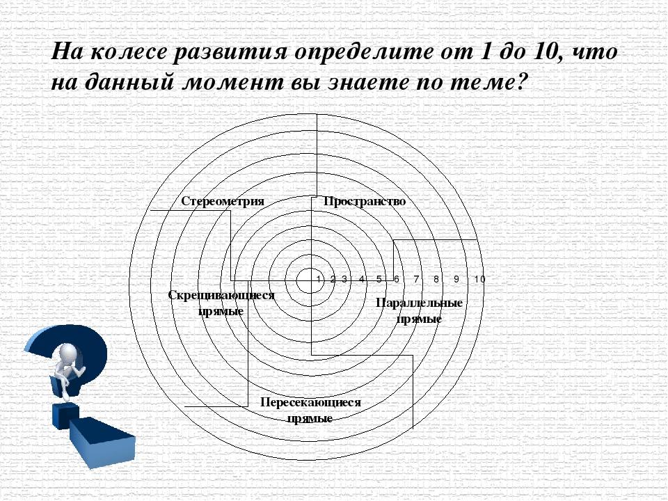 А D С В B1 С1 D1 А1 Каково взаимное расположение прямых MN и ВС, МN и DC, AА1...