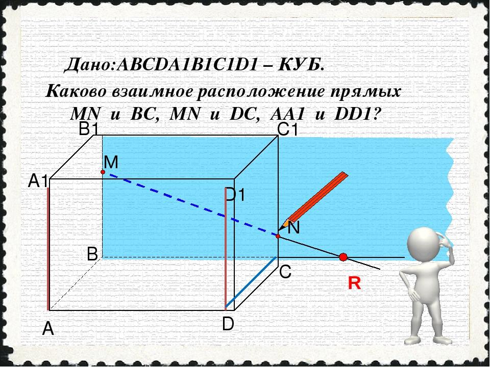 Три случая взаимного расположения прямых в пространстве a b n m l p n m l p II a