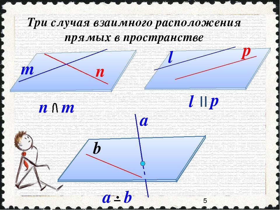 Определение 1. Две прямые называются , если они лежат в одной плоскости и име...